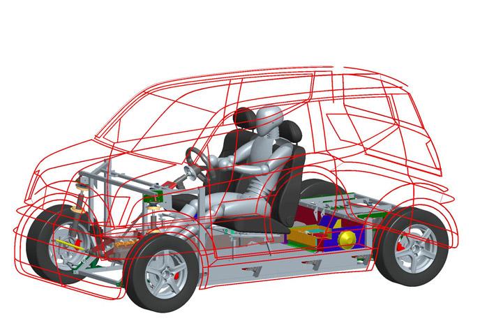 Piattaforma modulare auto elettriche