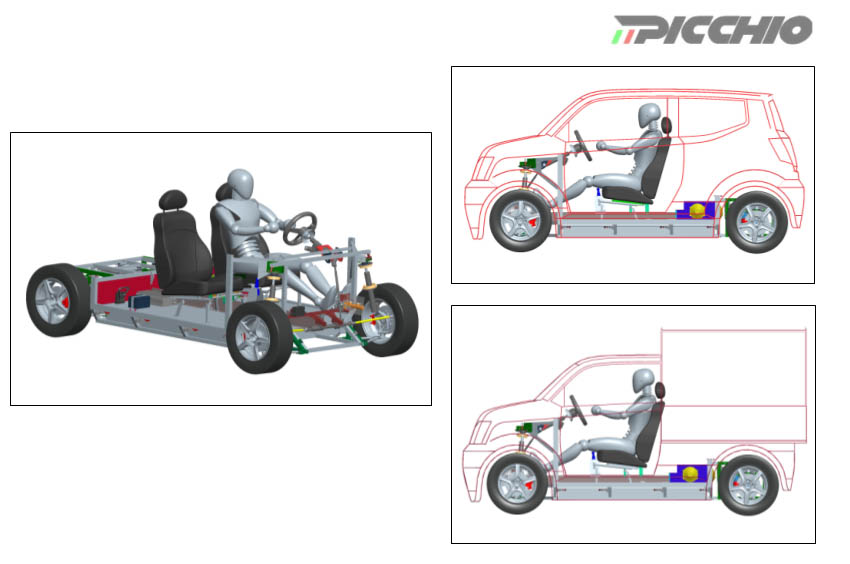 Modular Platform For Electric Quadricycles Picchio, Road cars