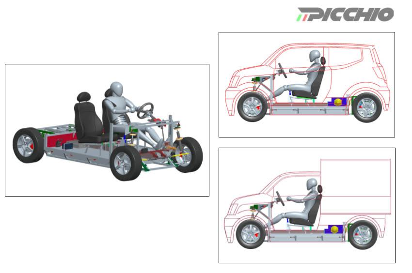 Modular Electric Car Kit